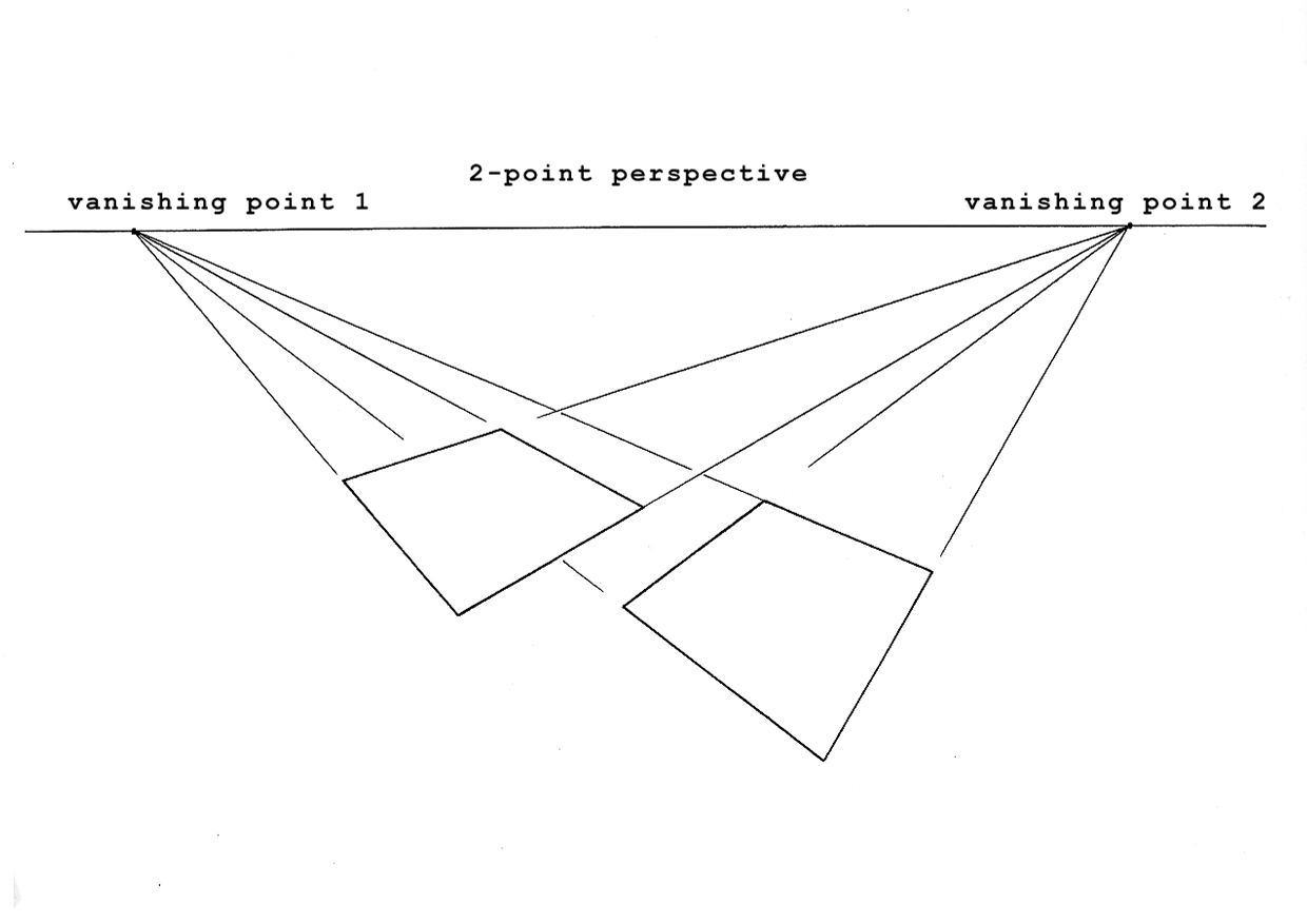 In Other Words A Two Point Perspective Does Not Necessarily Exist Horizontal Way But Also Vertical One And All The Degrees Between