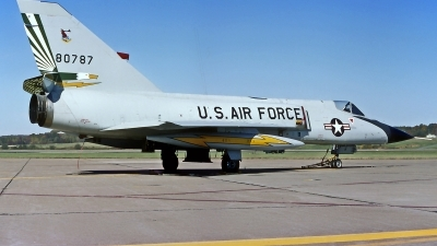 Photo ID 222649 by Gerrit Kok Collection. USA Air Force Convair F 106A Delta Dart 8, 58 0787