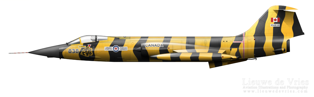 profile of Canadian Air Force CF-104G Tiger Meet Starfighter